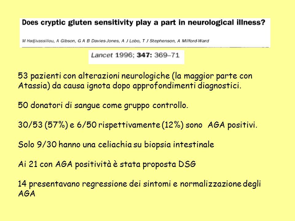53 pazienti con alterazioni neurologiche (la maggior parte con Atassia) da causa ignota dopo approfondimenti diagnostici. 50 donatori di sangue come g