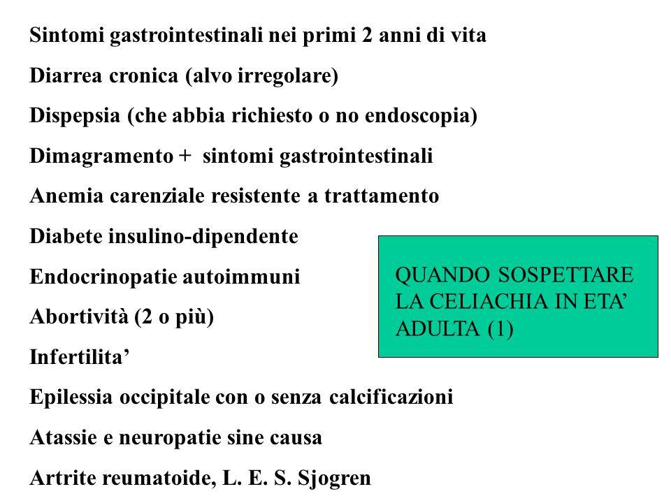 Sintomi gastrointestinali nei primi 2 anni di vita Diarrea cronica (alvo irregolare) Dispepsia (che abbia richiesto o no endoscopia) Dimagramento + si