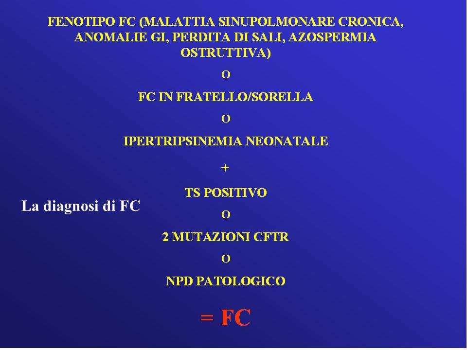 La diagnosi di FC