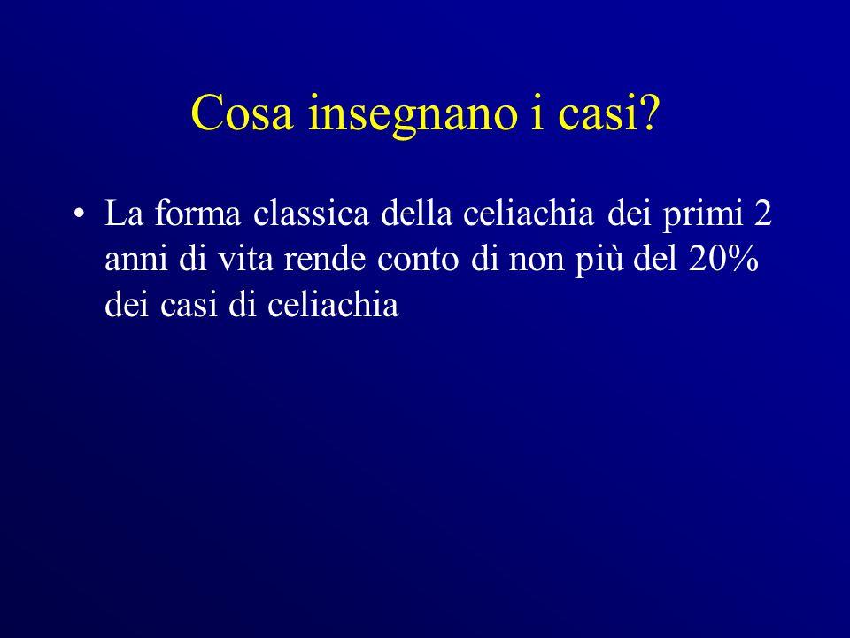 Cosa insegnano i casi? La forma classica della celiachia dei primi 2 anni di vita rende conto di non più del 20% dei casi di celiachia