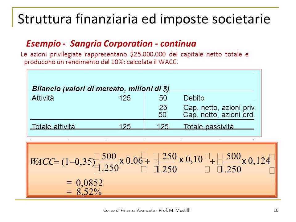 Struttura finanziaria ed imposte societarie 10 Corso di Finanza Avanzata - Prof. M. Mustilli,8,52% 0,0852 1.250 500 x 0,10 1.250 250 1.250 500    