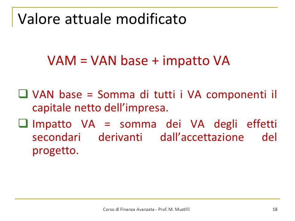 Valore attuale modificato 18 Corso di Finanza Avanzata - Prof. M. Mustilli VAM = VAN base + impatto VA  VAN base = Somma di tutti i VA componenti il