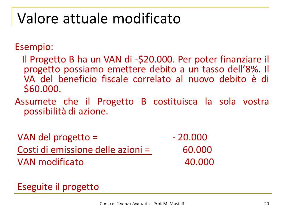 Valore attuale modificato 20 Corso di Finanza Avanzata - Prof. M. Mustilli VAN del progetto = - 20.000 Costi di emissione delle azioni = 60.000 VAN mo