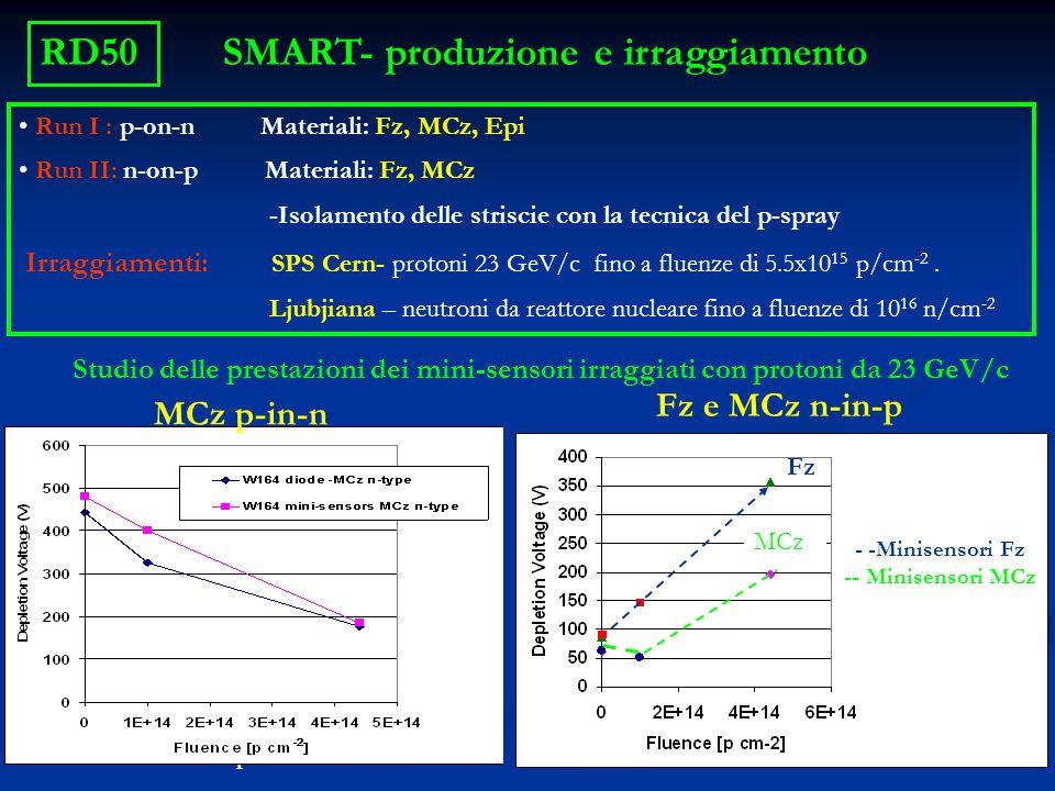 IFAE 30 Marzo – 1 Aprile 2005 RD50 SMART- produzione e irraggiamento Run I : p-on-n Materiali: Fz, MCz, Epi Run II: n-on-p Materiali: Fz, MCz -Isolame
