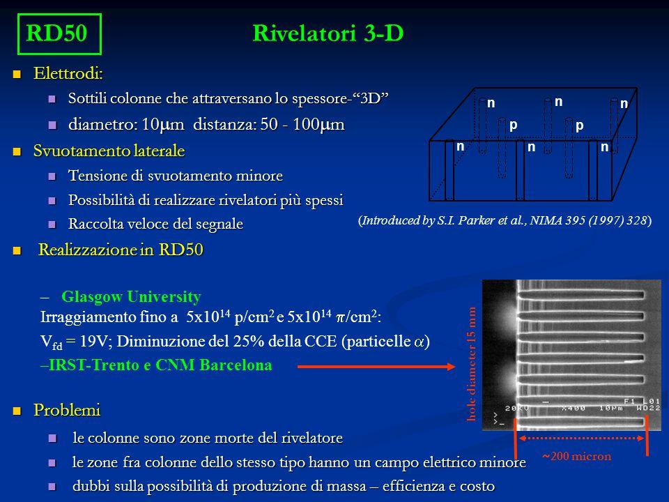 "Elettrodi: Elettrodi: Sottili colonne che attraversano lo spessore-""3D"" Sottili colonne che attraversano lo spessore-""3D"" diametro: 10  m distanza: 5"