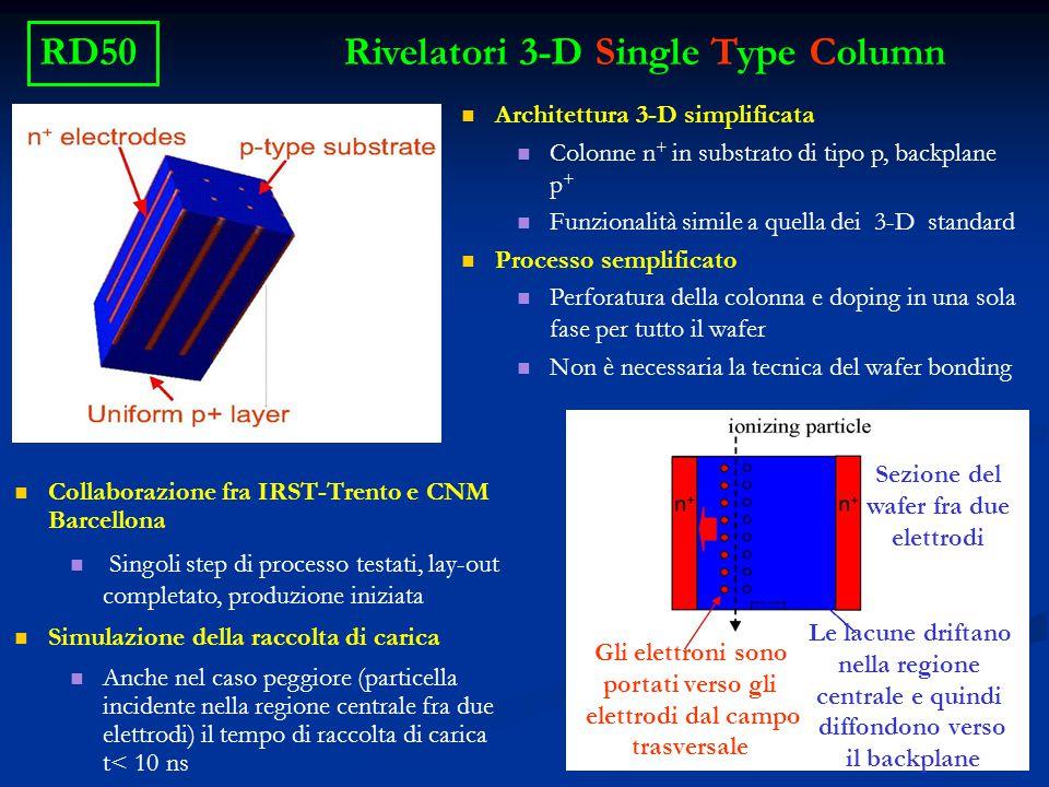 RD50 Rivelatori 3-D Single Type Column Sezione del wafer fra due elettrodi Gli elettroni sono portati verso gli elettrodi dal campo trasversale Le lac