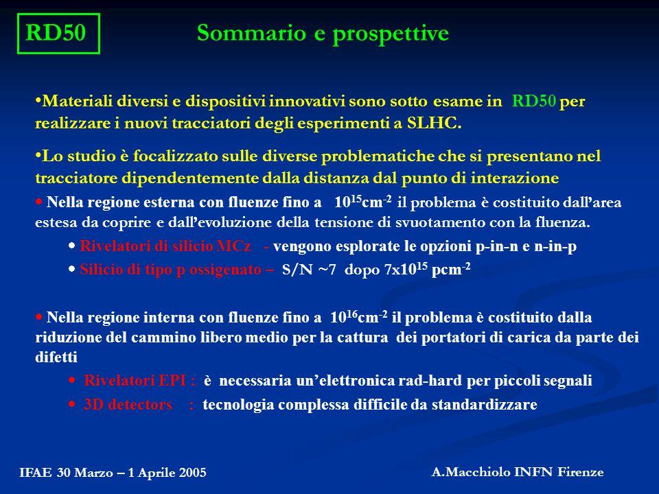 IFAE 30 Marzo – 1 Aprile 2005 A.Macchiolo INFN Firenze RD50 Sommario e prospettive Materiali diversi e dispositivi innovativi sono sotto esame in RD50