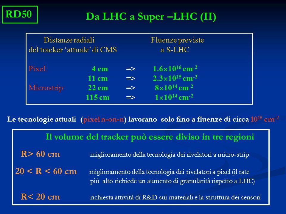 RD50 – Strategia scientifica Ingegnerizzazione dei materiali Caratterizzazione microscopica dei materiali, corrispondenza con il comportamento macroscopico Ingegnerizzazione dei difetti nel silicio (Fz, DOFz, Cz, MCz) Nuovi materiali (GaN, SiC) Ingegnerizzazione dei dispositivi Miglioramento delle strutture planari attuali (rivelatori 3D, rivelatori sottili, semi 3-D, rivelatori stripixel) Test di sistemi di rivelatori di tipo LHC ma prodotti con substrati radiation-hard Variazione delle condizioni operative RD50: Esperimento approvato dal Cern nel 2002 - 271 membri da 52 istituti Obiettivo: sviluppo di rivelatori a semiconduttore resistenti alle radiazioni fino a fluenze di 10 16 cm -2