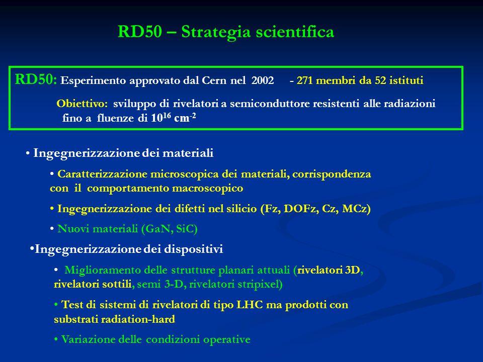 RD50 – Strategia scientifica Ingegnerizzazione dei materiali Caratterizzazione microscopica dei materiali, corrispondenza con il comportamento macrosc