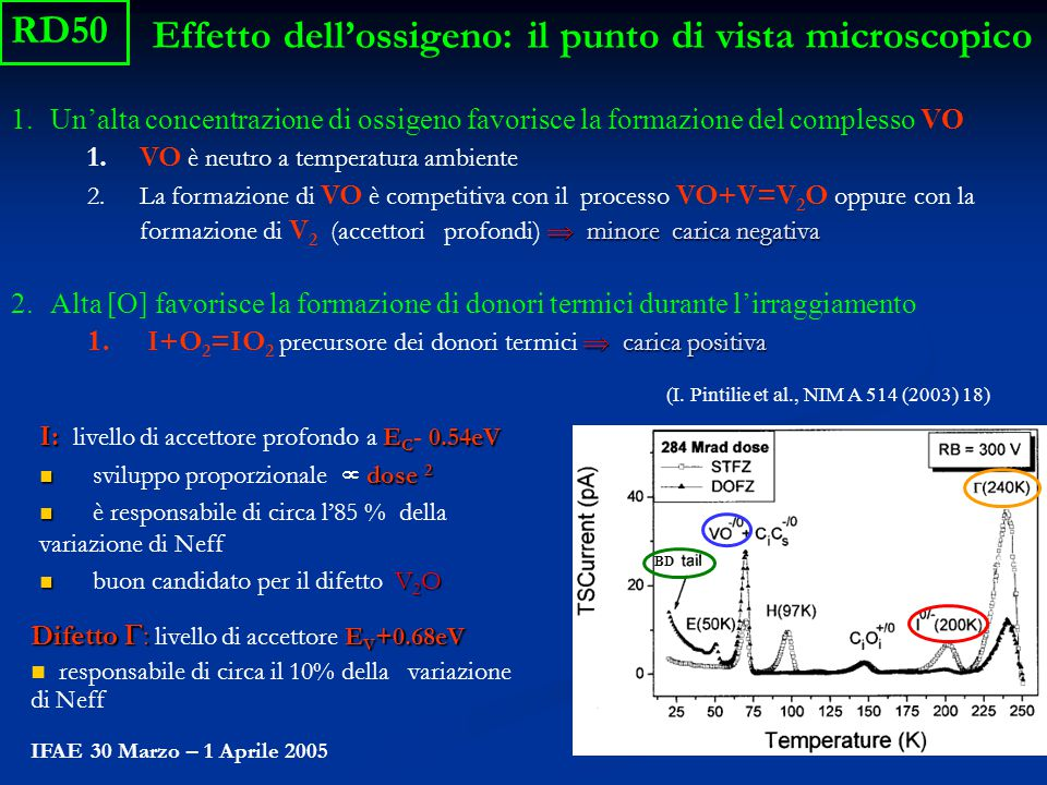 IFAE 30 Marzo – 1 Aprile 2005 Effetto dell'ossigeno: il punto di vista microscopico 1.Un'alta concentrazione di ossigeno favorisce la formazione del c