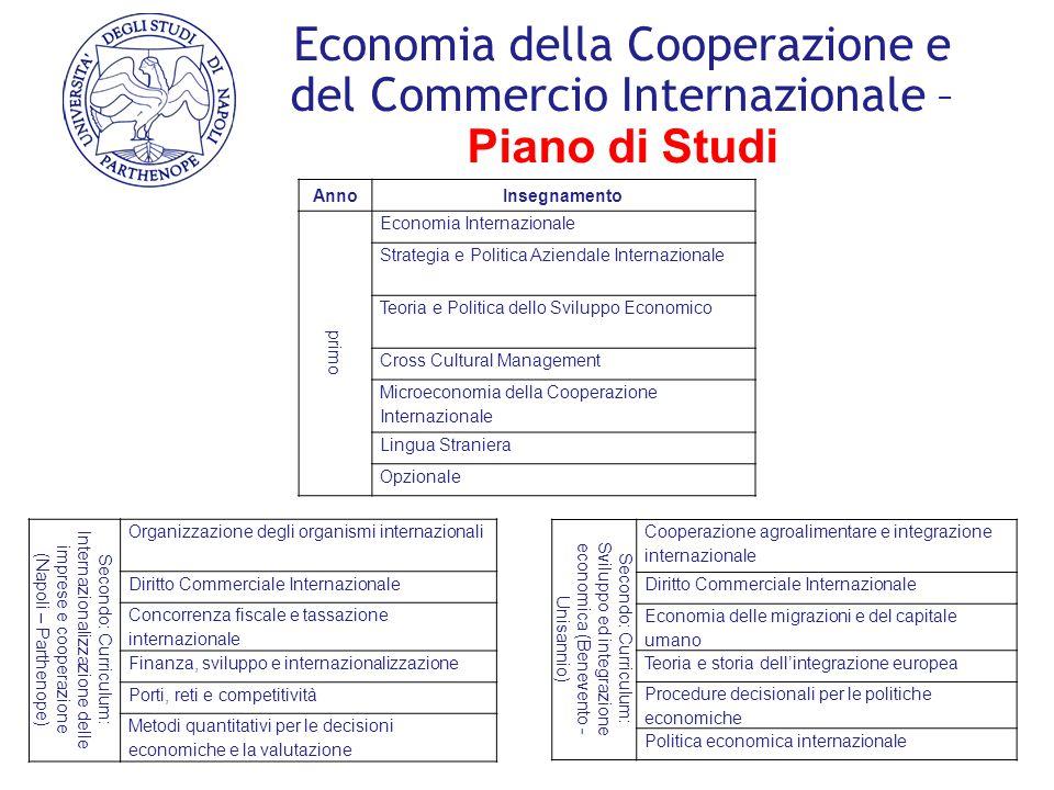 AnnoInsegnamento primo Economia Internazionale Strategia e Politica Aziendale Internazionale Teoria e Politica dello Sviluppo Economico Cross Cultural