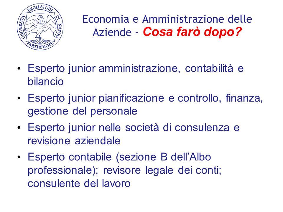 Economia e Amministrazione delle Aziende - Cosa farò dopo? Esperto junior amministrazione, contabilità e bilancio Esperto junior pianificazione e cont