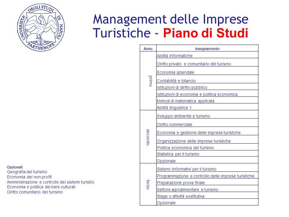 Management delle Imprese Turistiche - Piano di Studi AnnoInsegnamento primo Abilità informatiche Diritto privato e comunitario del turismo Economia az