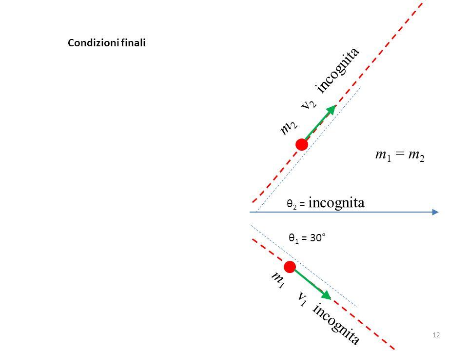12 m 1 u 1 m 2 v 2 incognita m 1 v 1 incognita m2m2 Condizioni finali θ 1 = 30° m 1 = m 2 θ 2 = incognita