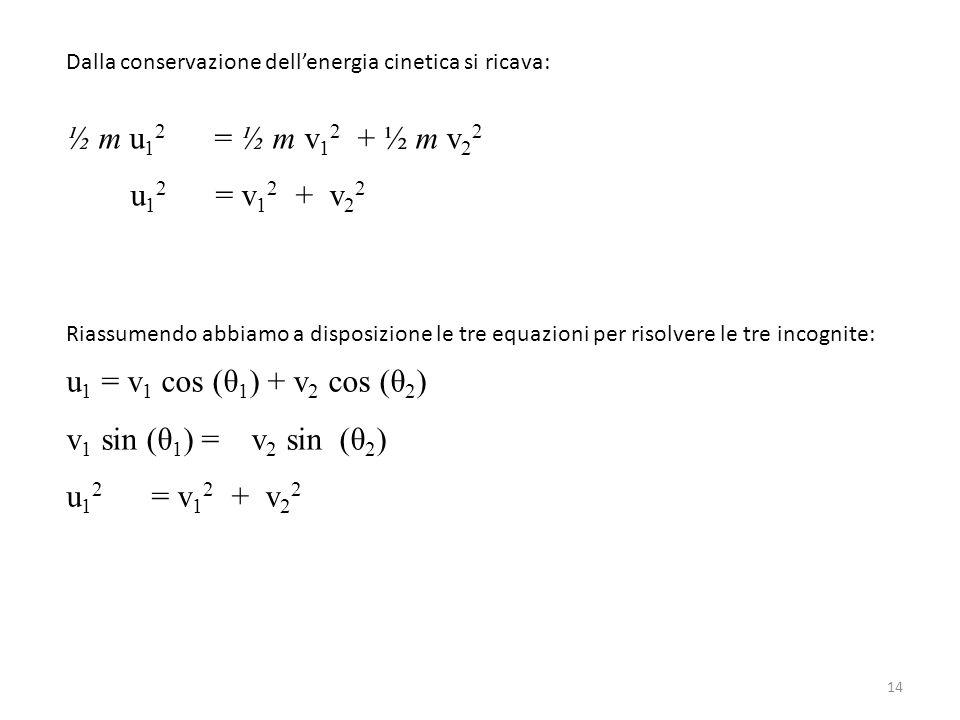 Dalla conservazione dell'energia cinetica si ricava: ½ m u 1 2 = ½ m v 1 2 + ½ m v 2 2 u 1 2 = v 1 2 + v 2 2 Riassumendo abbiamo a disposizione le tre equazioni per risolvere le tre incognite: u 1 = v 1 cos (θ 1 ) + v 2 cos (θ 2 ) v 1 sin (θ 1 ) = v 2 sin (θ 2 ) u 1 2 = v 1 2 + v 2 2 14