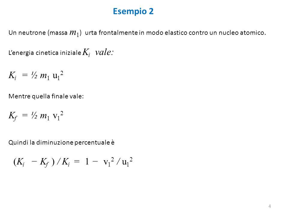 Esempio 2 Un neutrone (massa m 1 ) urta frontalmente in modo elastico contro un nucleo atomico. L'energia cinetica iniziale K i vale: K i = ½ m 1 u 1