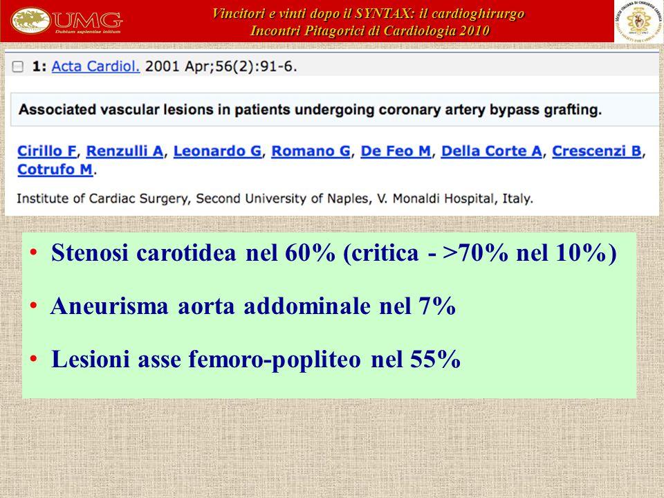 Stenosi carotidea nel 60% (critica - >70% nel 10%) Aneurisma aorta addominale nel 7% Lesioni asse femoro-popliteo nel 55% Vincitori e vinti dopo il SYNTAX: il cardioghirurgo Incontri Pitagorici di Cardiologia 2010 Incontri Pitagorici di Cardiologia 2010