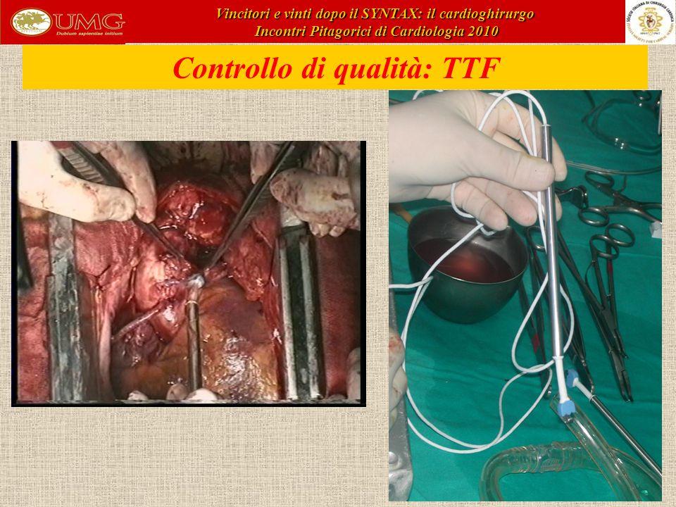Controllo di qualità: TTF Vincitori e vinti dopo il SYNTAX: il cardioghirurgo Incontri Pitagorici di Cardiologia 2010 Incontri Pitagorici di Cardiologia 2010