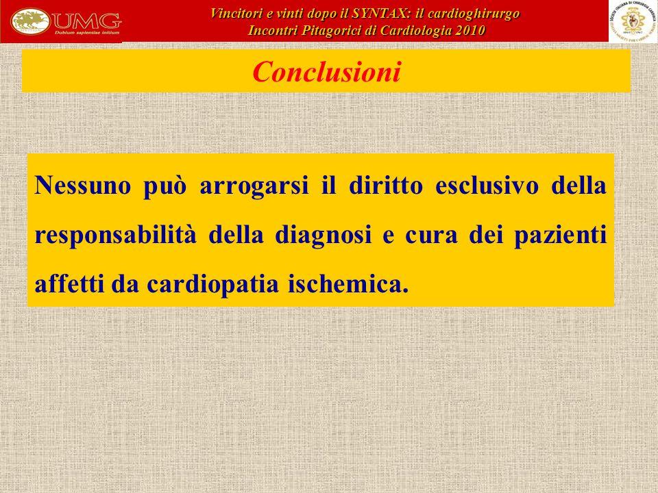 Conclusioni Nessuno può arrogarsi il diritto esclusivo della responsabilità della diagnosi e cura dei pazienti affetti da cardiopatia ischemica.