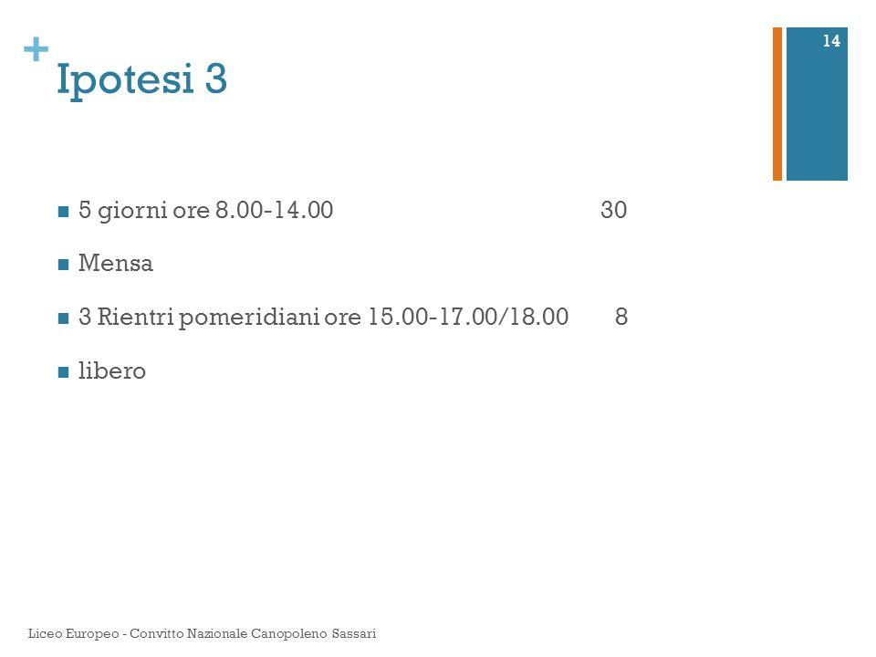 + Ipotesi 3 5 giorni ore 8.00-14.00 30 Mensa 3 Rientri pomeridiani ore 15.00-17.00/18.00 8 libero Liceo Europeo - Convitto Nazionale Canopoleno Sassar