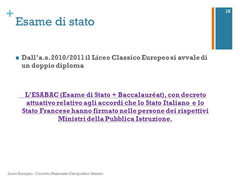 + Esame di stato Dall'a.s. 2010/2011 il Liceo Classico Europeo si avvale di un doppio diploma L'ESABAC (Esame di Stato + Baccalauréat), con decreto at