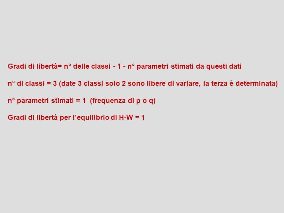 Gradi di libertà= n° delle classi - 1 - n° parametri stimati da questi dati n° di classi = 3 (date 3 classi solo 2 sono libere di variare, la terza è