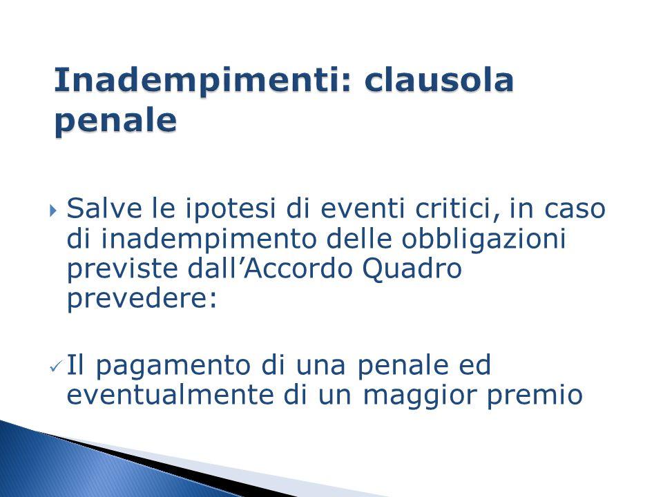  Salve le ipotesi di eventi critici, in caso di inadempimento delle obbligazioni previste dall'Accordo Quadro prevedere: Il pagamento di una penale ed eventualmente di un maggior premio