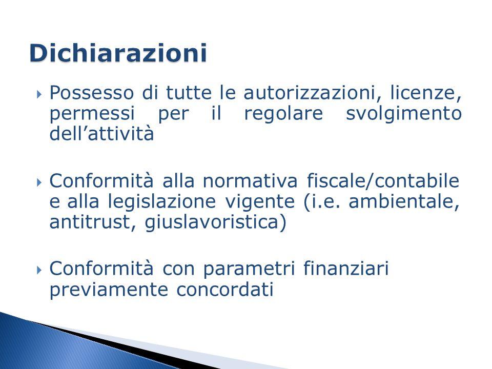  Possesso di tutte le autorizzazioni, licenze, permessi per il regolare svolgimento dell'attività  Conformità alla normativa fiscale/contabile e alla legislazione vigente (i.e.