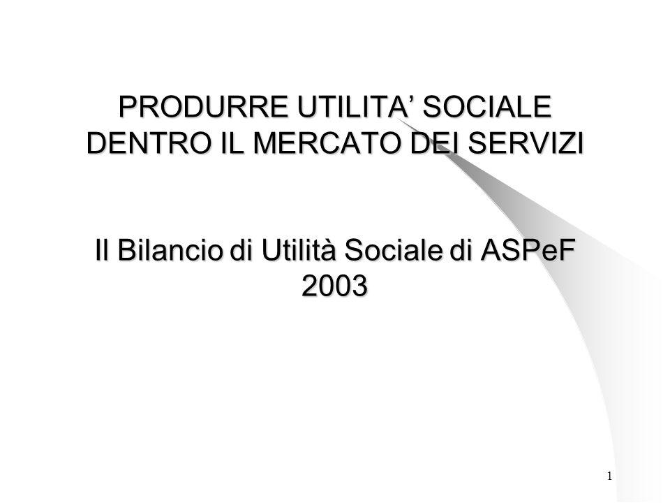 1 PRODURRE UTILITA' SOCIALE DENTRO IL MERCATO DEI SERVIZI Il Bilancio di Utilità Sociale di ASPeF 2003