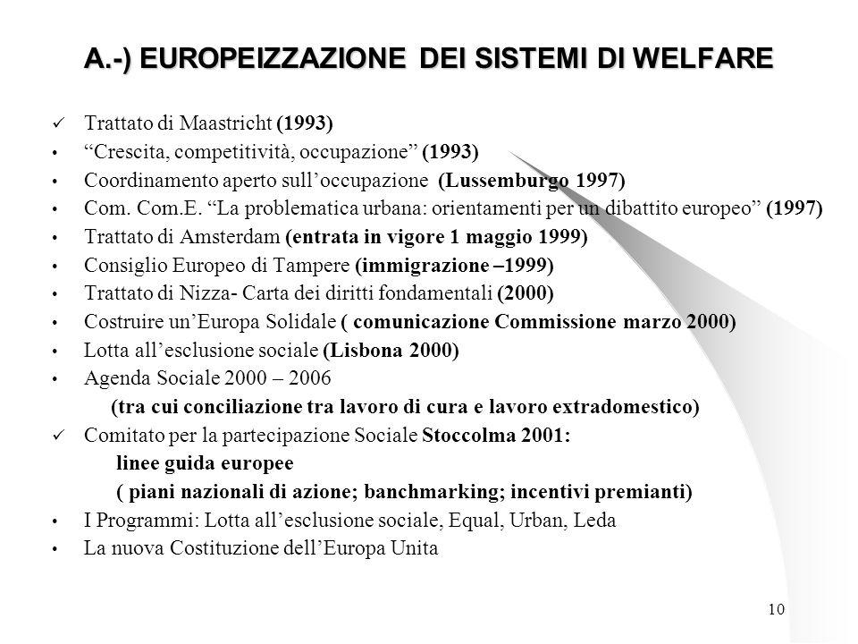 10 A.-) EUROPEIZZAZIONE DEI SISTEMI DI WELFARE Trattato di Maastricht (1993) Crescita, competitività, occupazione (1993) Coordinamento aperto sull'occupazione (Lussemburgo 1997) Com.