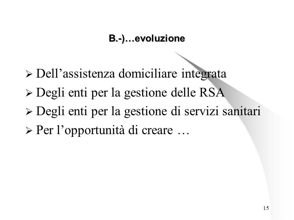 15 B.-)…evoluzione  Dell'assistenza domiciliare integrata  Degli enti per la gestione delle RSA  Degli enti per la gestione di servizi sanitari  Per l'opportunità di creare …