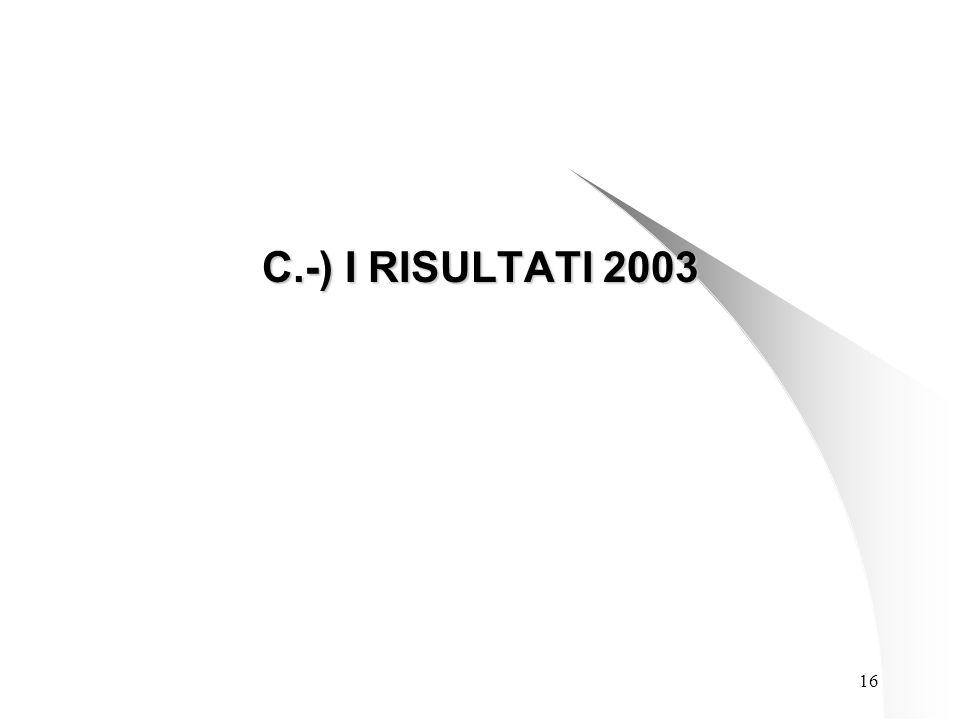 16 C.-) I RISULTATI 2003