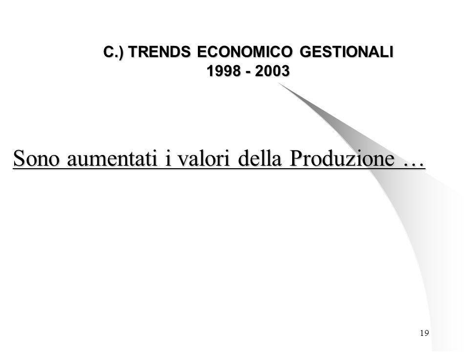 19 C.) TRENDS ECONOMICO GESTIONALI 1998 - 2003 Sono aumentati i valori della Produzione …