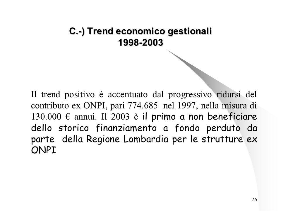 26 C.-) Trend economico gestionali 1998-2003 Il trend positivo è accentuato dal progressivo ridursi del contributo ex ONPI, pari 774.685 nel 1997, nella misura di 130.000 € annui.