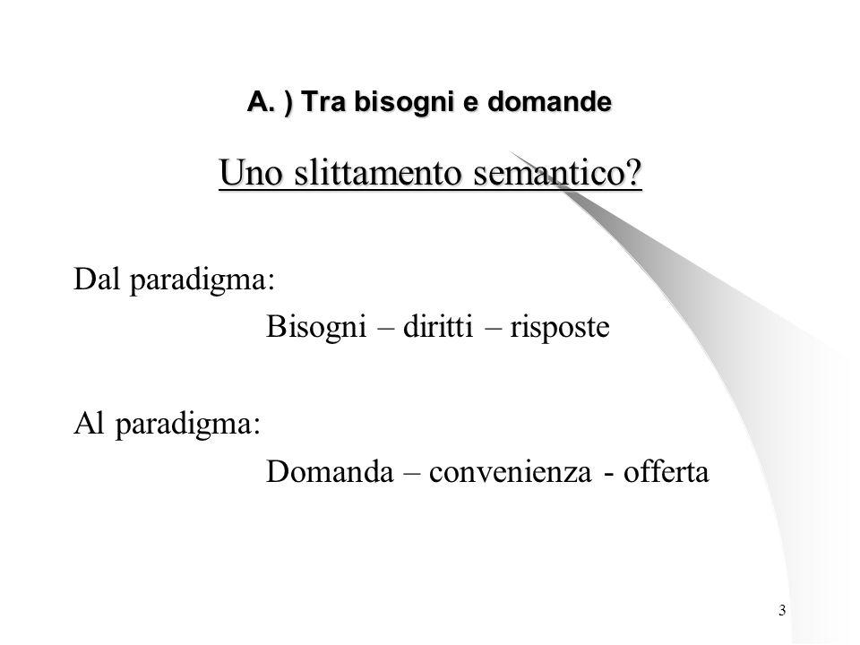 3 A. ) Tra bisogni e domande Uno slittamento semantico.