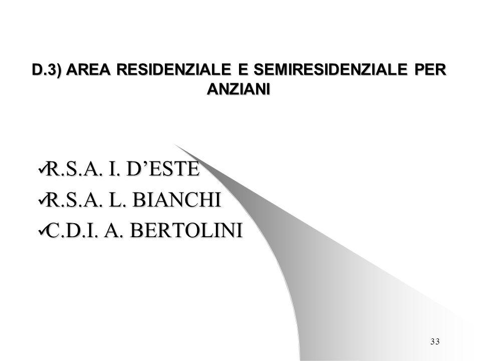 33 D.3) AREA RESIDENZIALE E SEMIRESIDENZIALE PER ANZIANI R.S.A.