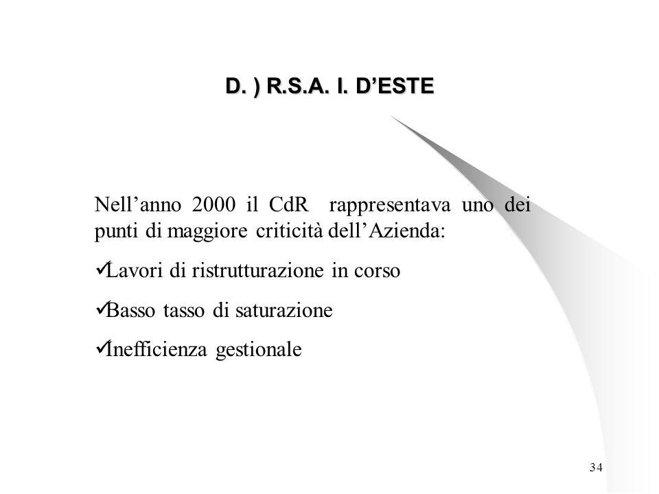 34 D. ) R.S.A. I.