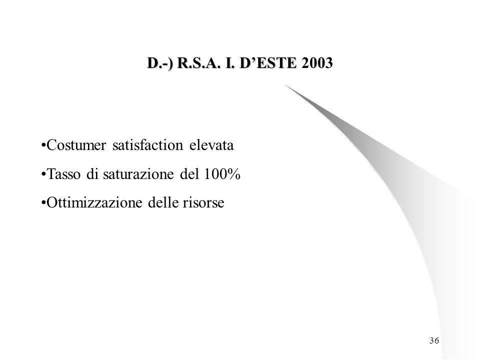 36 D.-) R.S.A. I. D'ESTE D.-) R.S.A. I.