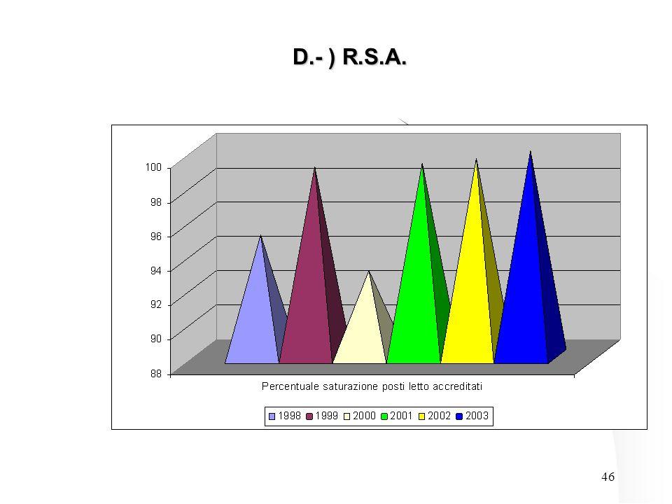 46 D.- ) R.S.A.