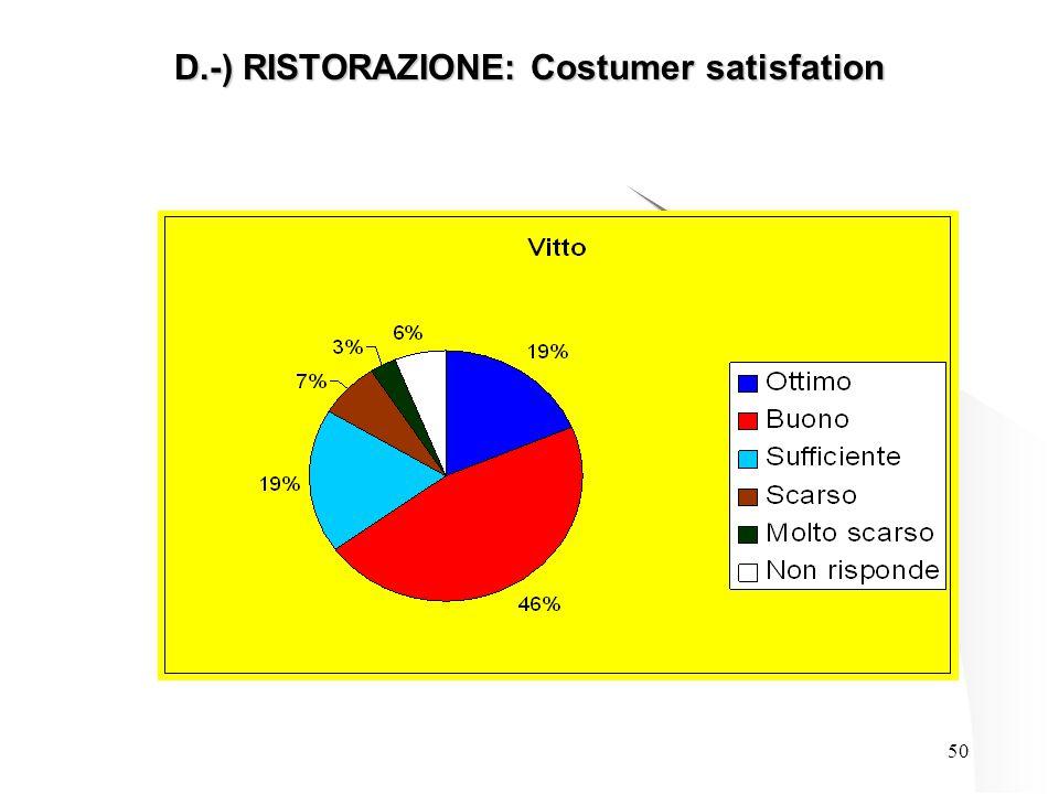 50 D.-) RISTORAZIONE: Costumer satisfation