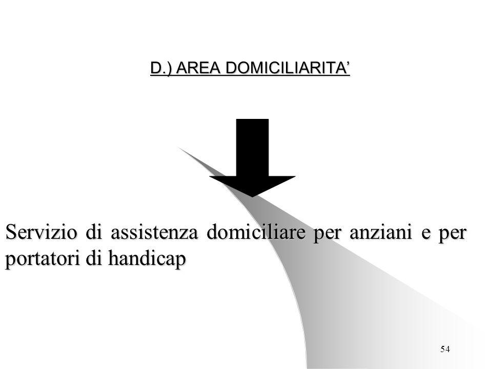 54 D.) AREA DOMICILIARITA' Servizio di assistenza domiciliare per anziani e per portatori di handicap