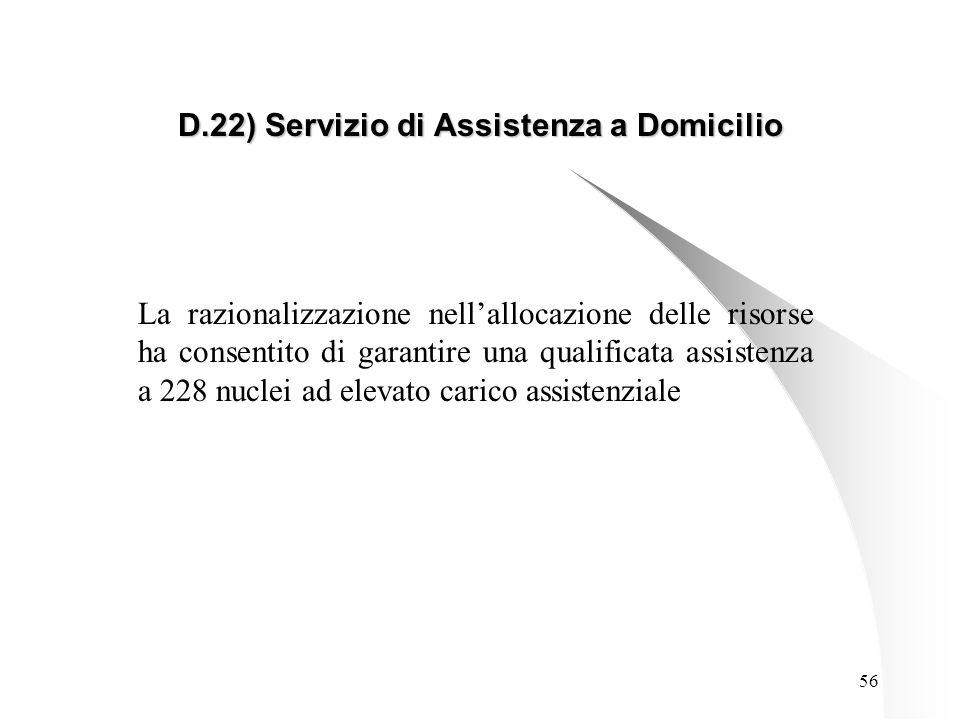 56 D.22) Servizio di Assistenza a Domicilio La razionalizzazione nell'allocazione delle risorse ha consentito di garantire una qualificata assistenza a 228 nuclei ad elevato carico assistenziale