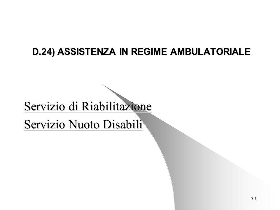 59 D.24) ASSISTENZA IN REGIME AMBULATORIALE Servizio di Riabilitazione Servizio Nuoto Disabili