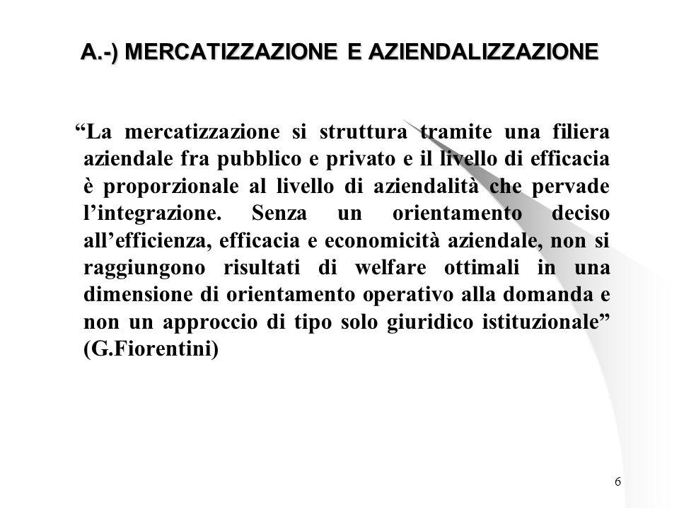 6 A.-) MERCATIZZAZIONE E AZIENDALIZZAZIONE La mercatizzazione si struttura tramite una filiera aziendale fra pubblico e privato e il livello di efficacia è proporzionale al livello di aziendalità che pervade l'integrazione.
