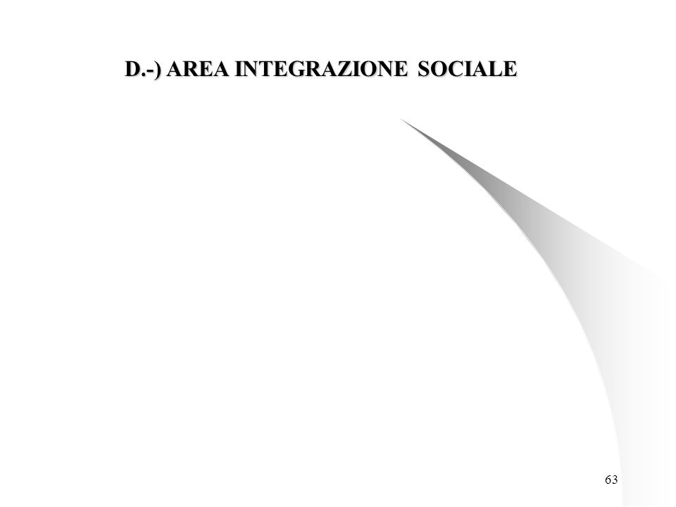 63 D.-) AREA INTEGRAZIONE SOCIALE