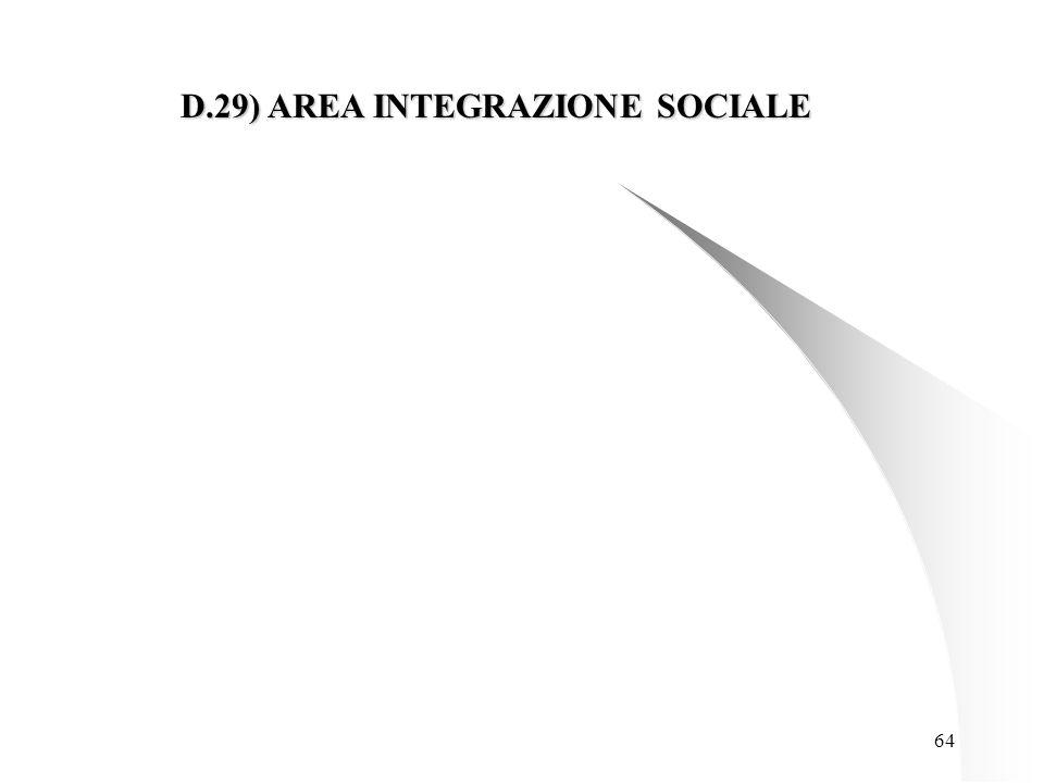 64 D.29) AREA INTEGRAZIONE SOCIALE