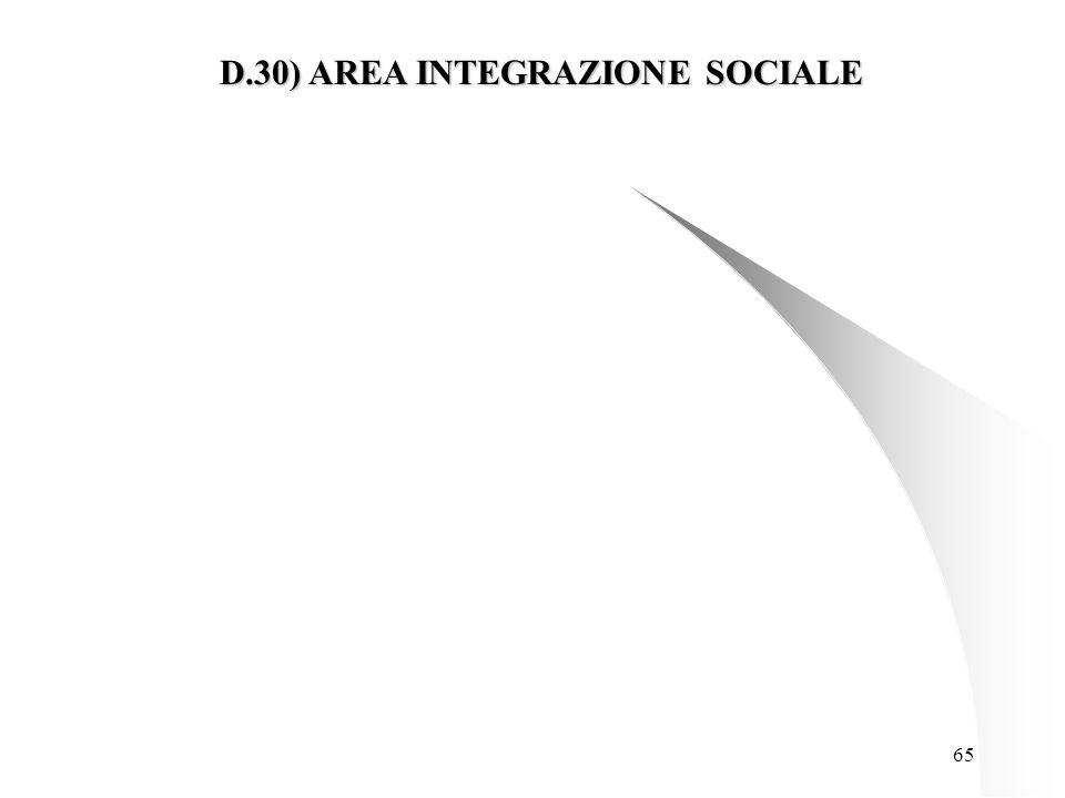 65 D.30) AREA INTEGRAZIONE SOCIALE