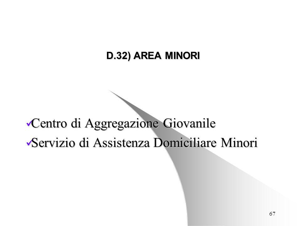 67 D.32) AREA MINORI Centro di Aggregazione Giovanile Centro di Aggregazione Giovanile Servizio di Assistenza Domiciliare Minori Servizio di Assistenza Domiciliare Minori