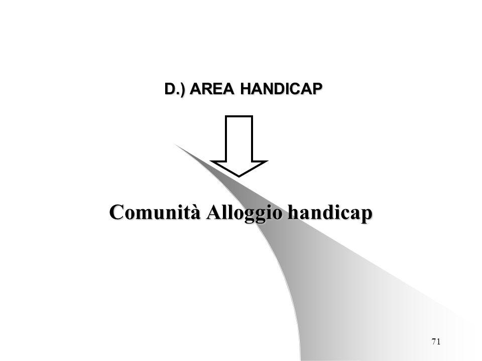 71 D.) AREA HANDICAP Comunità Alloggio handicap