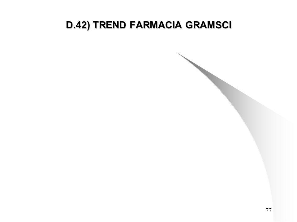 77 D.42) TREND FARMACIA GRAMSCI